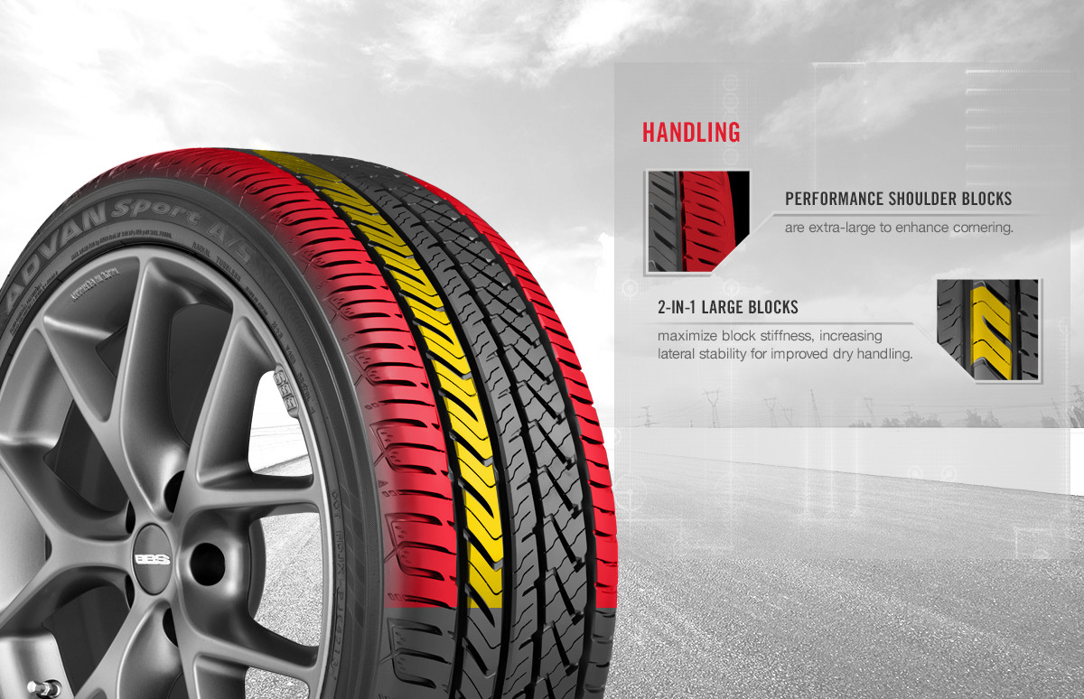 Yokohama ADVAN Sport A/S tire benefits