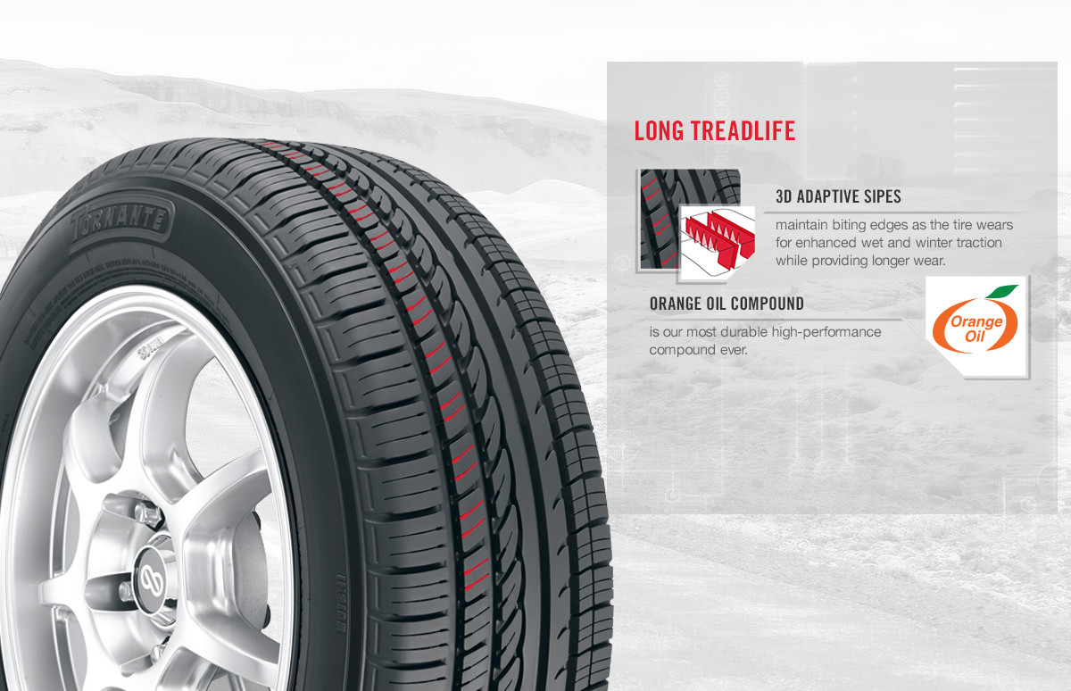 215 60R16 Tires >> Yokohama Tornante All Season Tires with Long Tread Life