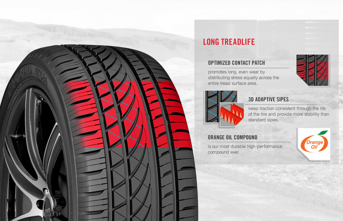 Yokohama YK580 tire benefits