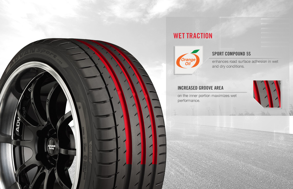 Yokohama ADVAN Sport V105 tire benefits