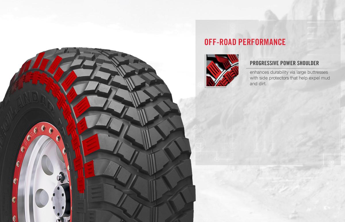 Yokohama GEOLANDAR M/T+ tire benefits