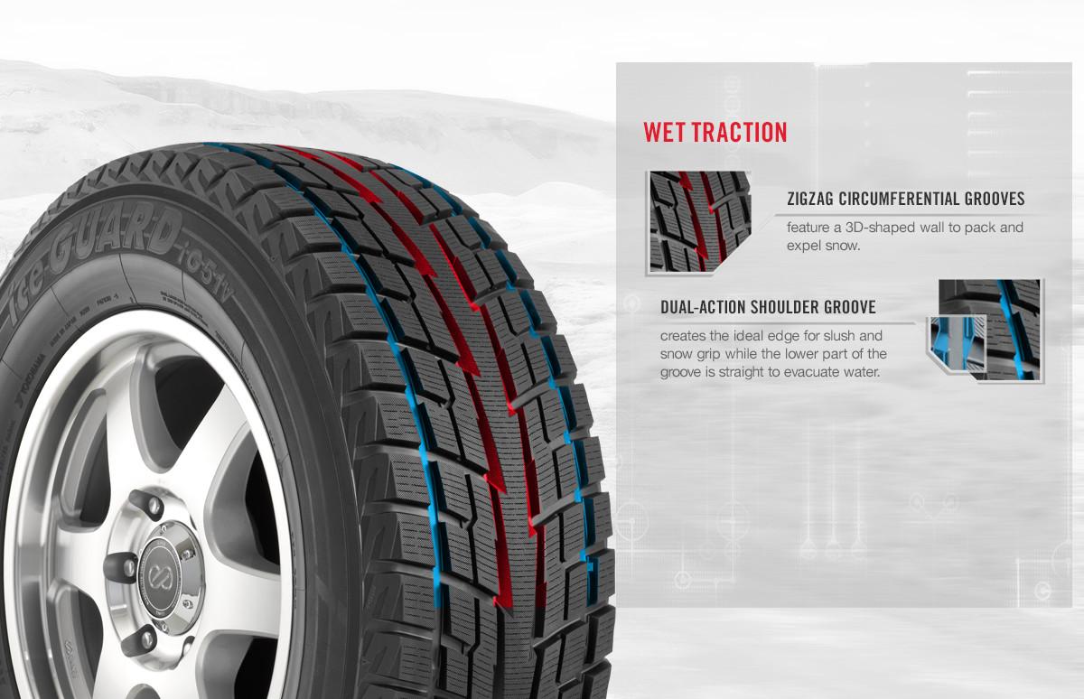 Yokohama iceGuard IG51V tire benefits