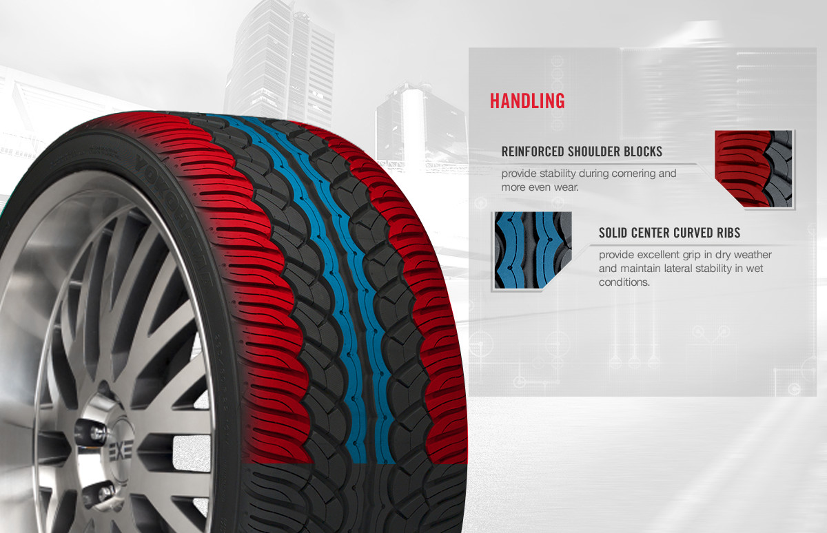 Yokohama PARADA SPEC-X tire benefits