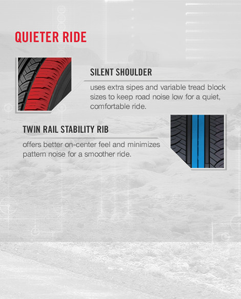 Yokohama AVID TOURING-S tire benefits