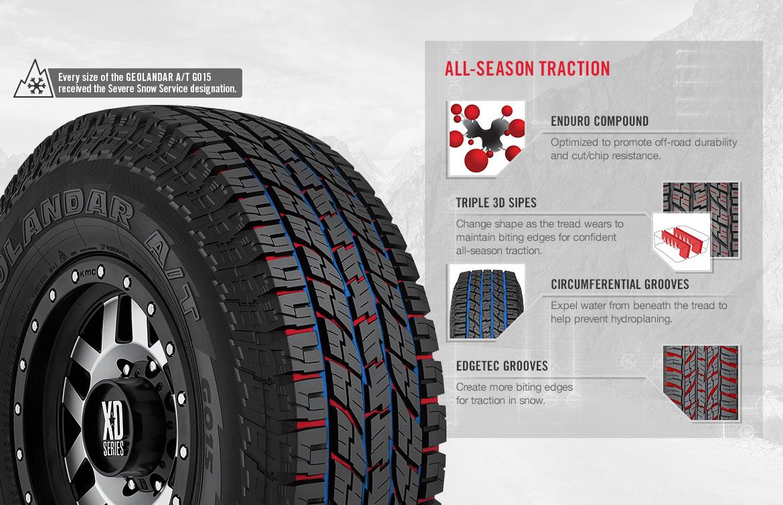 235 75r15 All Terrain Tires >> Yokohama Geolandar G015 All-Terrain SUV and Truck Tire